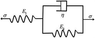 The generalized Kelvin model