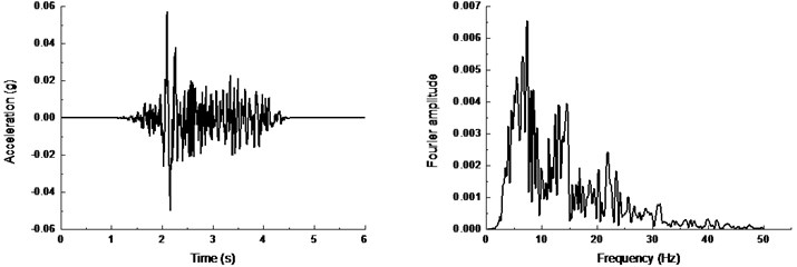 Time history and frequency content of actual El-centro wave:  a) in x direction, b) in y direction, c) in z direction