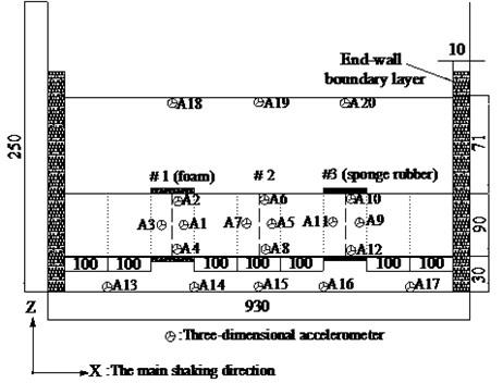 Sensors arrangement (Unit: cm): a) schematic arrangement of monitoring sections,  b) transverse section 2 arrangement of sensors, c) transverse section 1 and 3 arrangement of sensors