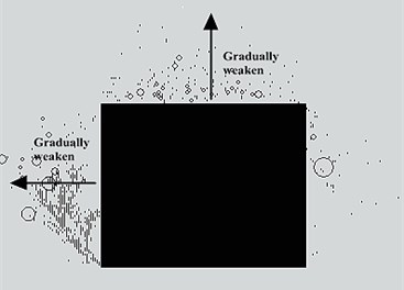 Surrounding rock failure in unsupported roadway under different stress environments:  a) under static load, b) under the combined action of dynamic load and static load