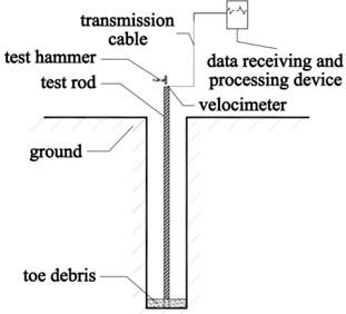 The diagrammatic sketch of test equipment for toe debris