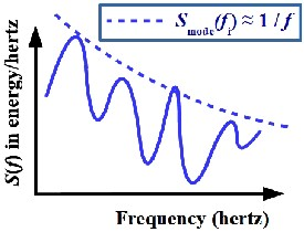 """As described by the Zienkiewicz quote in Section 3, high frequency modes eschew energy  that then tends to flow into lower frequency modes. These lower modes tend to """"fill up"""" first  and they retain more energy than higher frequency modes. There are at least two exceptions:  the lack of vibration coherence can block the energy transfer, and interfaces that  act like active systems can manipulate the energy or act like passive structural filters"""
