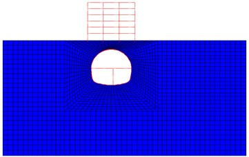 Dynamic analysis model