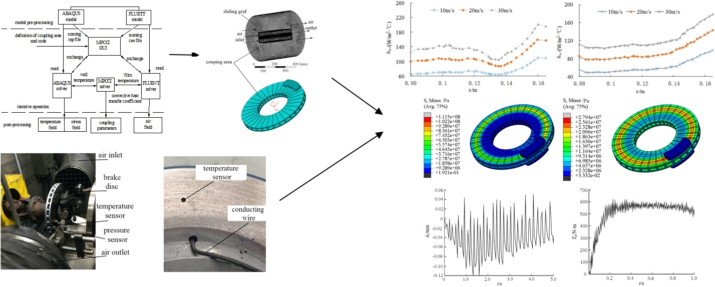 Thermoelastic vibration analysis of disc brake based on multi-physical field coupling method