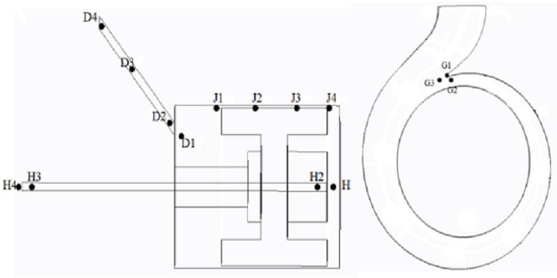 The study on pressure pulsation of cooling circulating channel of magnetic drive pump