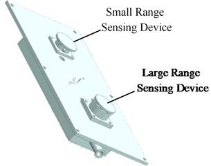 Sensor structures of roof displacement and gangue stress