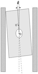 The piston movement in cylinder with gap