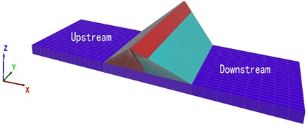 3-D finite difference mesh of dam