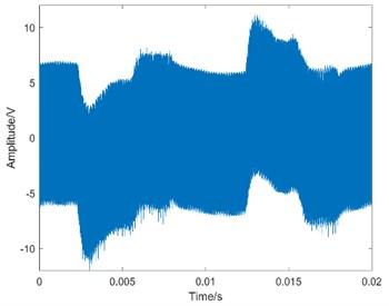 The waveform of MEV