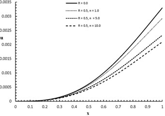 ux,2.0 distribution when R= 0.0, 0.5
