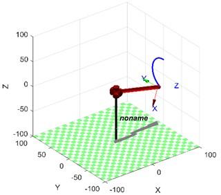 Gait trajectory simulation