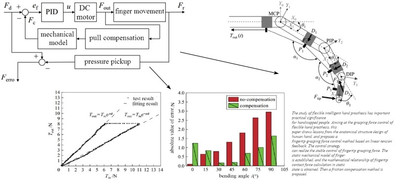 Performance analysis of flexible intelligent hand prosthesis