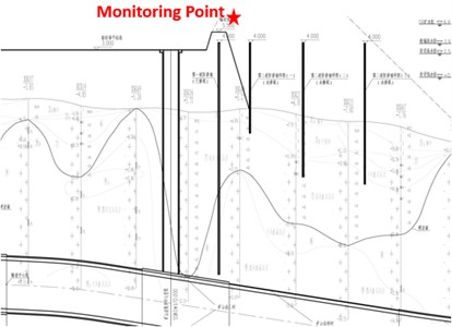 Blasting vibration monitoring point position and instrument layout diagram