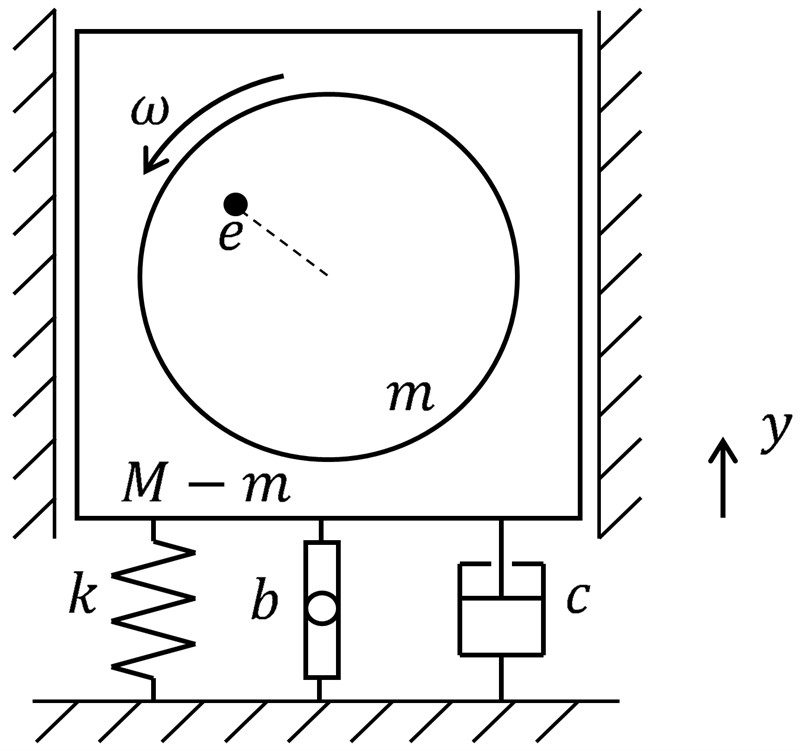 Complete results for free and forced vibrations of inerter-added one-degree-of-freedom systems