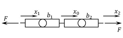 a) Inerters connected in parallel, b) inerters connected in series