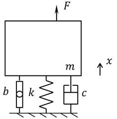 Vertical oscillatory system with inerter
