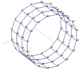 The measuring points of stator