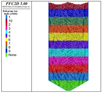 Static storage condition: a) traditional spherical particles model, b) improved multi-element model
