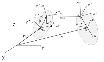 Kinematic relation of two adjacent members