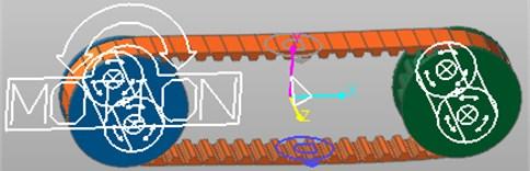 Synchronous belt simulation model