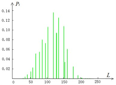 Statistical probability of grayscale of  characters on wheel hub model (55977-M2)