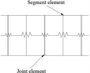Calculation model of rigidity ratio between segment and joint element
