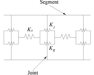 Calculation model of equivalent rigidity considering rock resistance