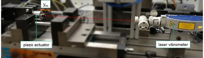 Photograph of measurement setup