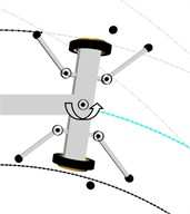 Visualisation of the front wheel set axle positioning while running onto a switch, showing the mechanism for generation of front axle torsional vibrations: a), b), c), d) – phases of motion.  Designations:  – roller's reactive force,  – torque of kingpin A