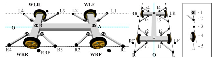 Nominal vehicle model: side view and front view. Designations: 1 – kingpins, 2 – inner rollers,  3 – outer rollers, 4 – rubber-tyred wheels, 5 – guideway sides (edges), WLF – left front wheel, WRF – right front wheel, WLR – left rear wheel, WRR – right rear wheel, A – front wheel set kingpin, B – rear wheel set kingpin, R1 R2 R3 R4 – right inner rollers, L1 L2 L3 L4 – left inner rollers, RF RR – right outer rollers, LF LR – left outer rollers, r1 r2 r3 r4 – kingpins of right roller arms, l1 l2 l3 l4 – kingpins of left roller arms