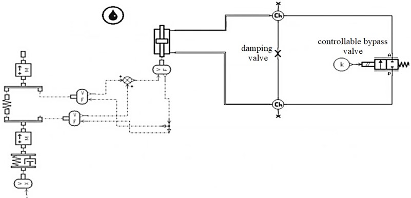 Model with controllable bypass valve