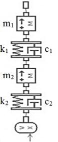 Suspension models: a) classical damper, b) hydraulic damper model