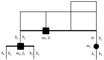 Scheme of the vehicle numerical parameters