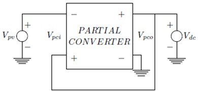 Full power converter and two possible partial power converters