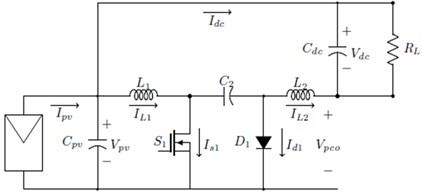 Proposed partial power CVC converters