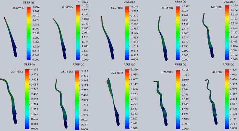 Modal analysis diagram of a statical blade