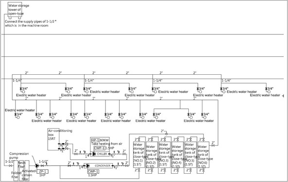 Diagram of the proposed heat pump system