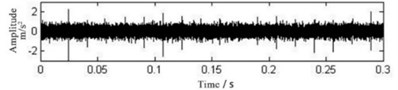 Time-domain waveform diagram of fault original signal of bearing outer ring