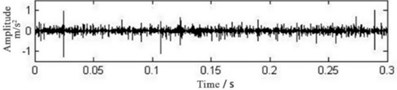 Time-domain waveform diagram and envelope spectrum of the low resonance component  with the iterative tunable Q-factor wavelet transform