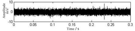 Time-domain waveform diagram of fault original signal of bearing inner ring