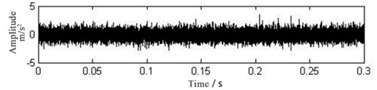 Time-domain waveform diagram Envelope spectrum of the low resonance component  with iterative tunable Q-factor wavelet transform