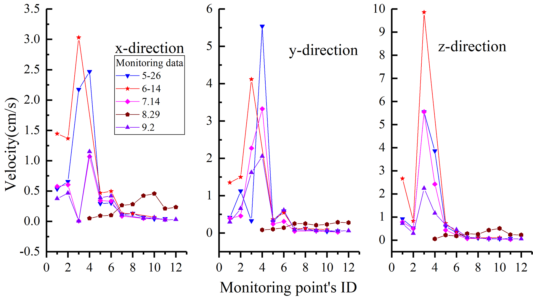 The stability analysis of blasting excavation in short distance on water diversion tunnel underpassing Jinduicheng Molybdenum Mine