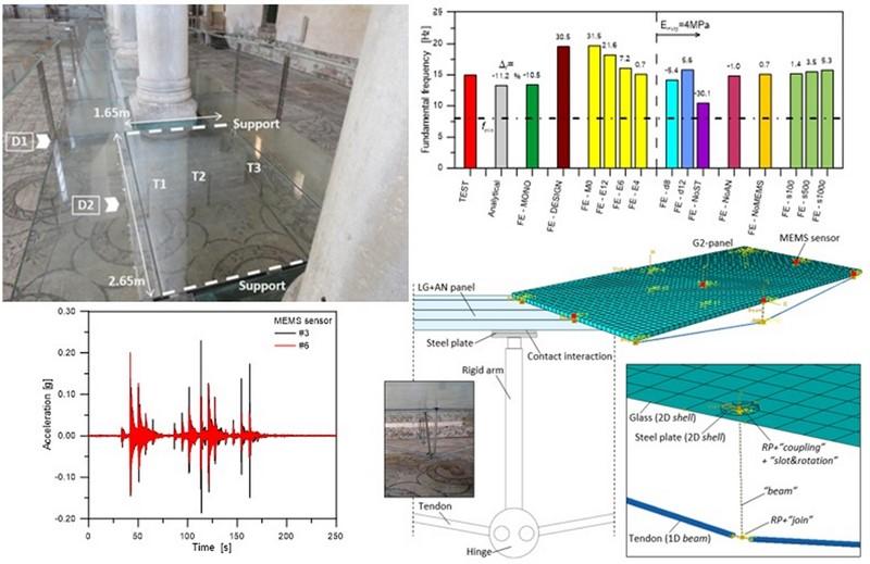Vibration experiments for diagnostic investigations on a glass suspension footbridge