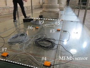 On-site experiments: test setup for:  a) main entrance platform (S-E series), b) the central nave (S-CN series)