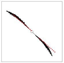 Fracture propagation patterns for varying principal stress differences