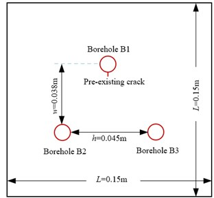 Hydraulic fracturing diagram of rock sample with three boreholes