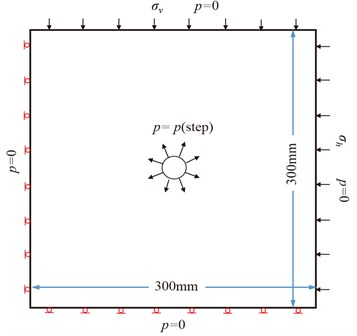 Geometry and corresponding boundary conditions for two numerical models