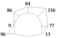 Distribution of the normal-contact pressure between primary  and secondary linings at DK68 + 220 (Unit: kPa)