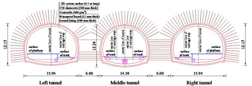 Triple tunnels system (Unit: m)