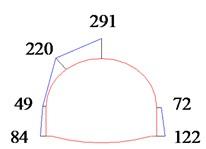 Distribution of the surrounding rock pressure at DK68 + 220 (Unit: kPa)